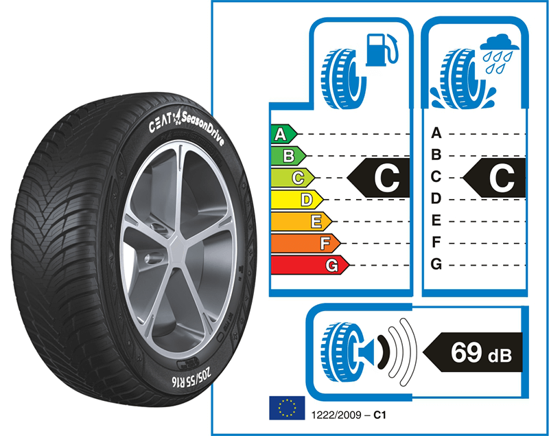 Deli Tyres Ceat 4 Season Drive Sticker