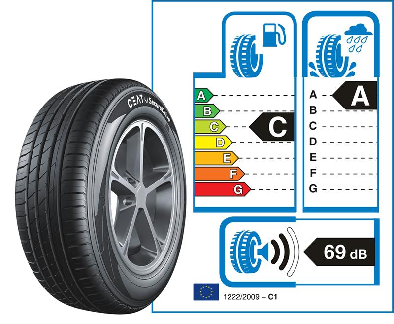 Deli Tyres Ceat Secura Drive Sticker