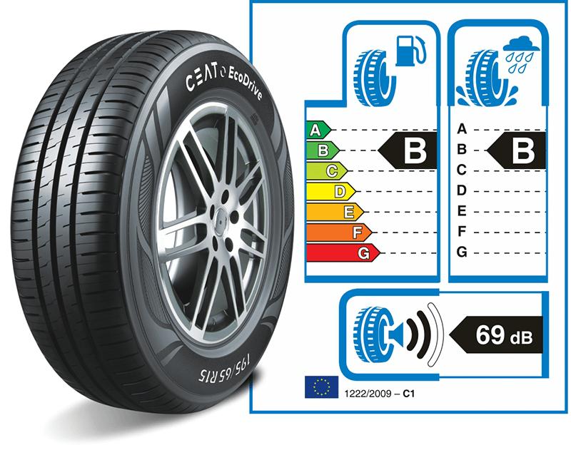 Deli Tyres Ceat Eco Drive Sticker