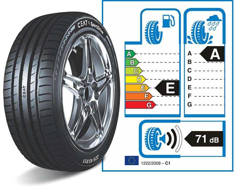 Deli Tyres Ceat Sport Drive Sticker